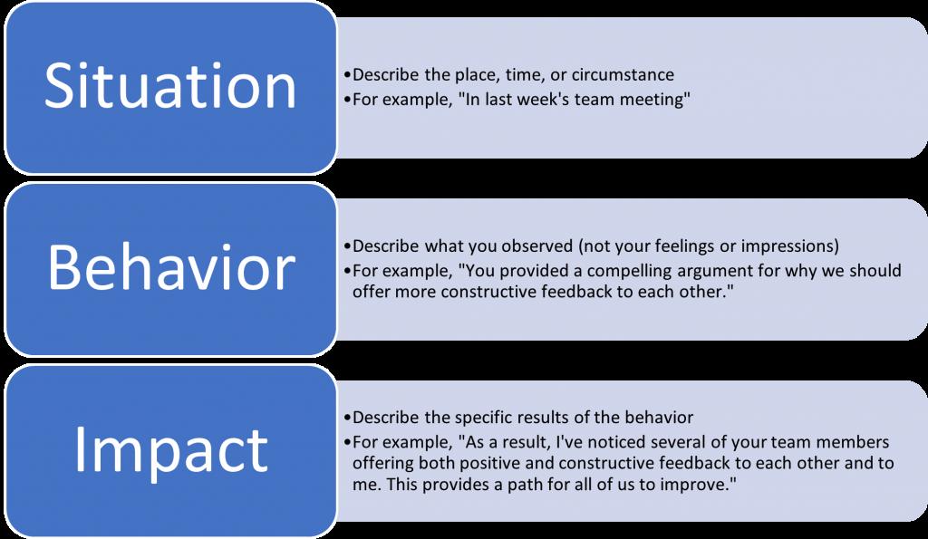 مدل SBI در ارائه بازخورد